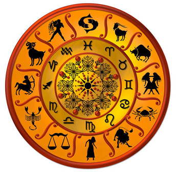 Astrologer in Bangalore
